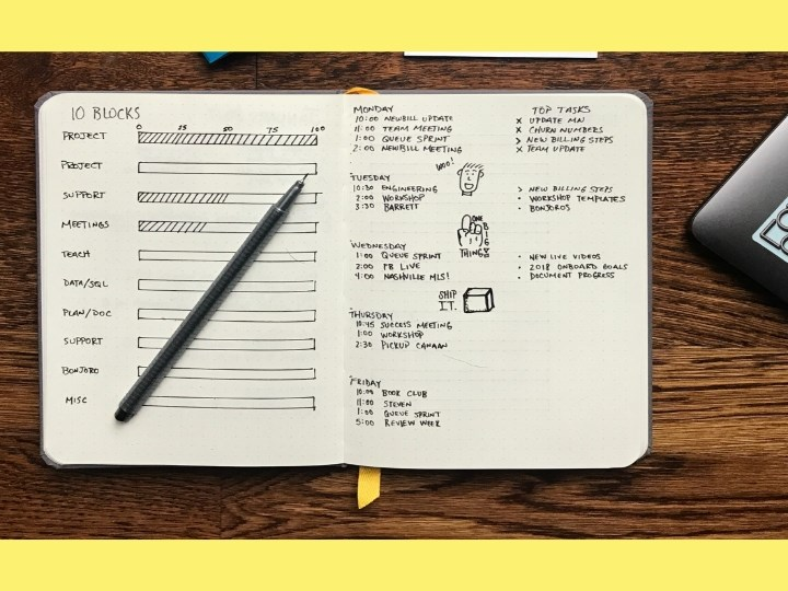 Taller de bullet planning y diseño de objetivos